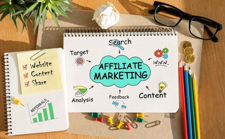 Affiliate Marketing Programma